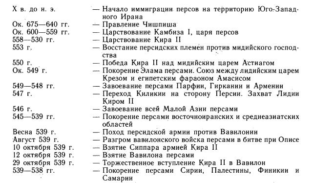 Зно, результат з української мови і літератури
